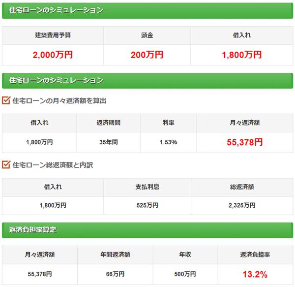 注文住宅予算2000万円シミュレーション