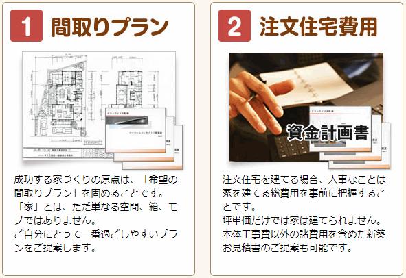 家づくり計画書の資料内容